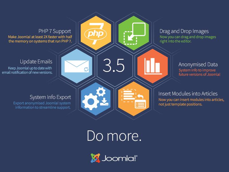 joomla 3.5 de nieuwe mogelijkheden